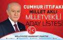 Mhp Diyarbakır Milletvekili Aday Listesi Belli Oldu